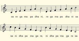 the seven rhythems