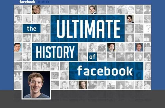 Ultimate History of Facebook !!!!