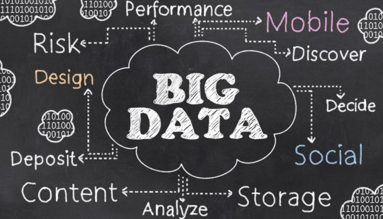 Customer behavior through Big Data Analytics