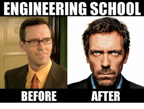 ENGINEERING BEYOND MEMES – Just Imagine your Life Without Engineers