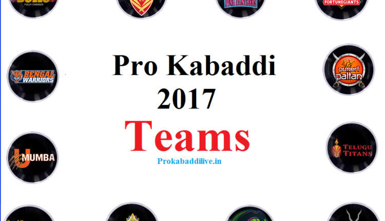 Pro Kabaddi League- 5th Season – Four New Team are Introduced- Excited !