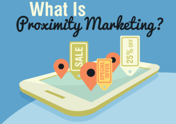 What is Proximity Marketing ?